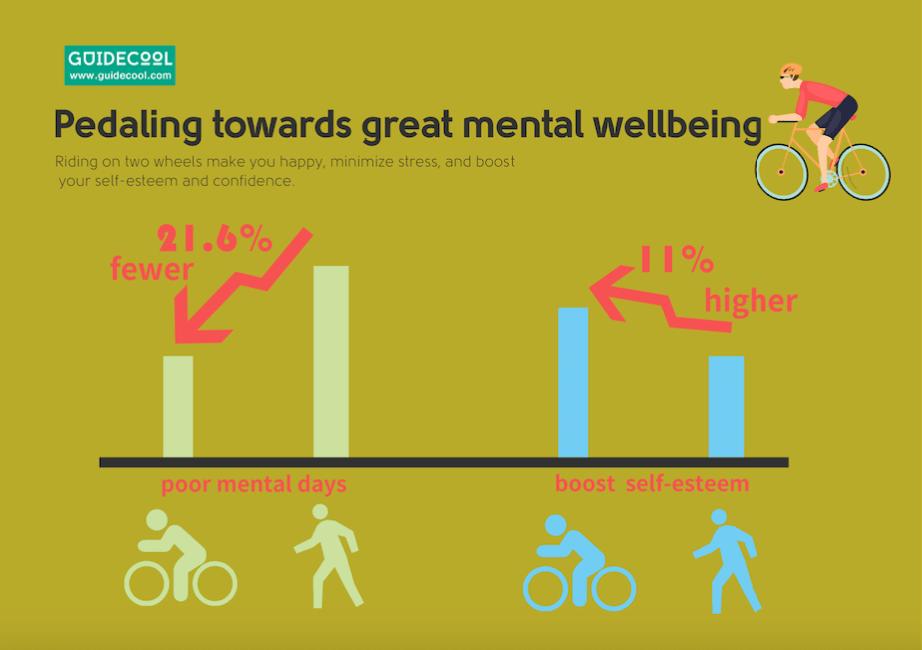great mental wellbeing