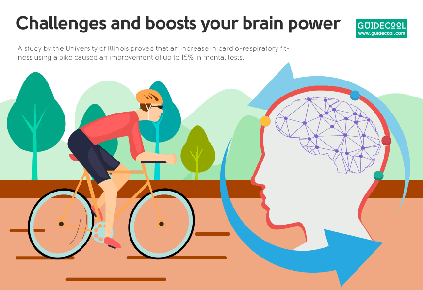 cycling boosts your brain power