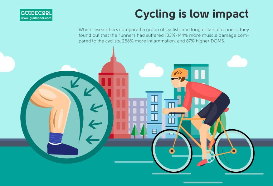 cycling is low impact
