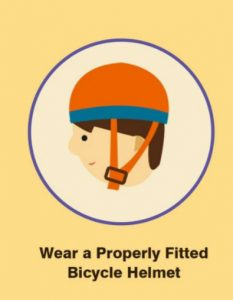 wear a properly fitted bike helmet