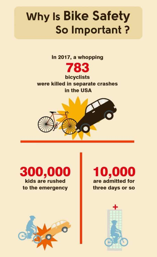 why bike safety is important